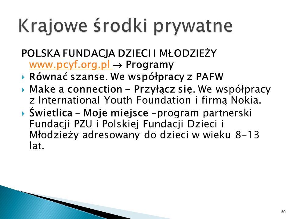POLSKA FUNDACJA DZIECI I MŁODZIEŻY www.pcyf.org.pl Programy www.pcyf.org.pl Równać szanse. We współpracy z PAFW Make a connection - Przyłącz się. We w
