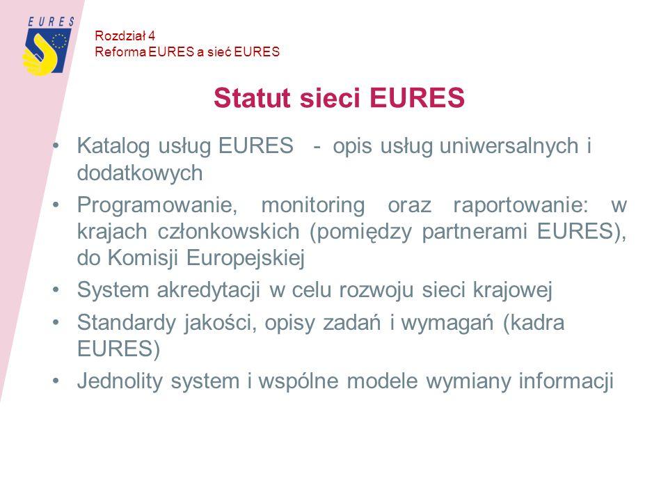 Statut sieci EURES Katalog usług EURES - opis usług uniwersalnych i dodatkowych Programowanie, monitoring oraz raportowanie: w krajach członkowskich (