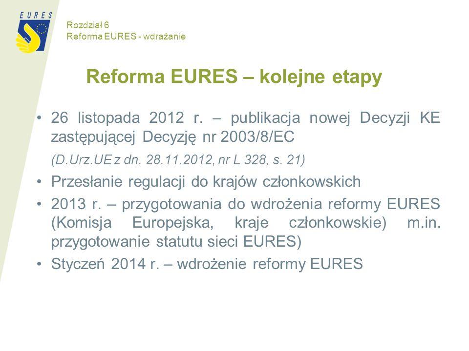 Rozdział 6 Reforma EURES - wdrażanie Reforma EURES – kolejne etapy 26 listopada 2012 r. – publikacja nowej Decyzji KE zastępującej Decyzję nr 2003/8/E