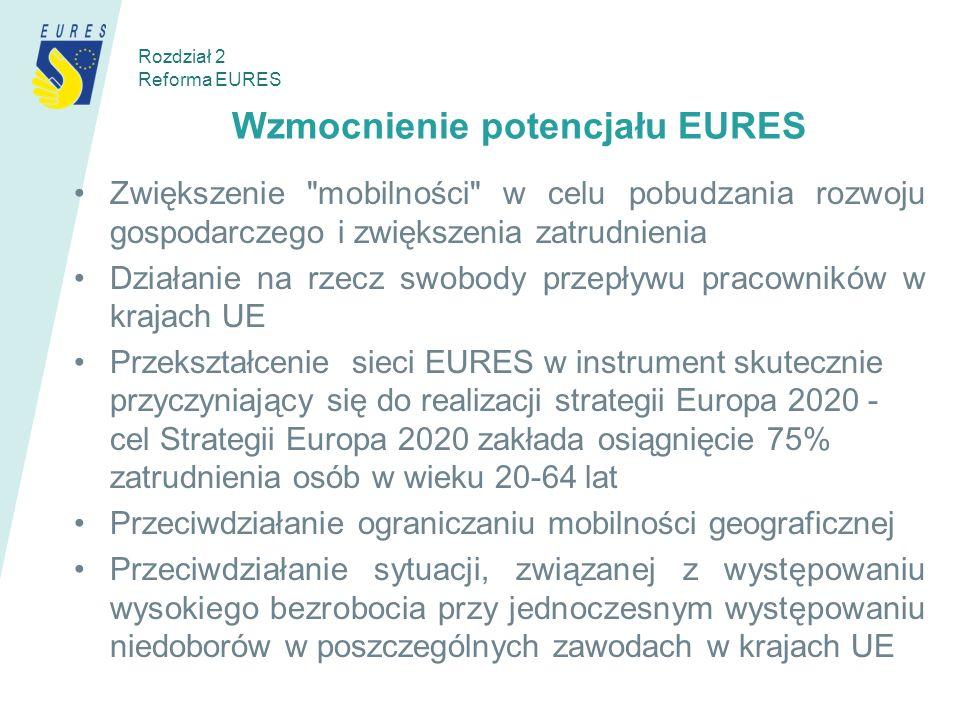 Wzmocnienie potencjału EURES Zwiększenie mobilności w celu pobudzania rozwoju gospodarczego i zwiększenia zatrudnienia Działanie na rzecz swobody przepływu pracowników w krajach UE Przekształcenie sieci EURES w instrument skutecznie przyczyniający się do realizacji strategii Europa 2020 - cel Strategii Europa 2020 zakłada osiągnięcie 75% zatrudnienia osób w wieku 20-64 lat Przeciwdziałanie ograniczaniu mobilności geograficznej Przeciwdziałanie sytuacji, związanej z występowaniu wysokiego bezrobocia przy jednoczesnym występowaniu niedoborów w poszczególnych zawodach w krajach UE Rozdział 2 Reforma EURES