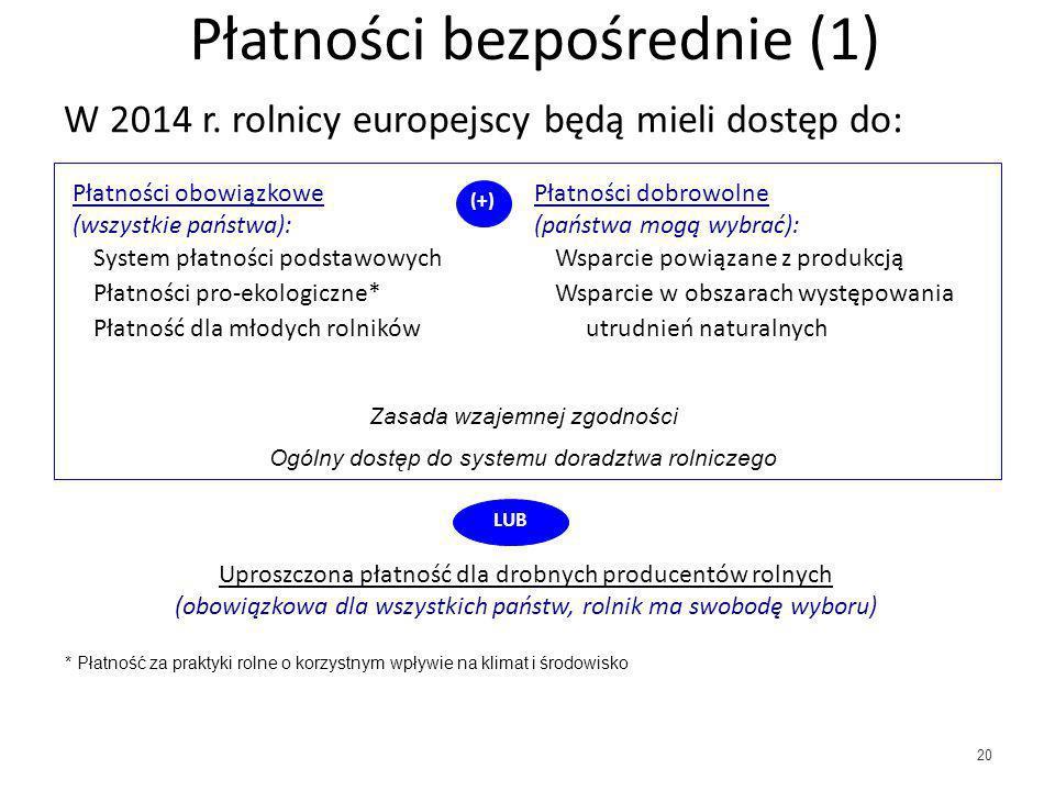 20 Płatności bezpośrednie (1) W 2014 r. rolnicy europejscy będą mieli dostęp do: LUB Płatności obowiązkowe (wszystkie państwa): System płatności podst