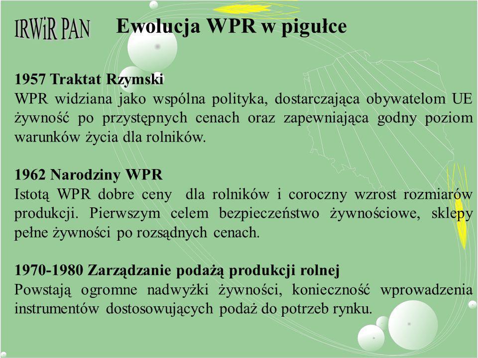 Ewolucja WPR w pigułce c.d.
