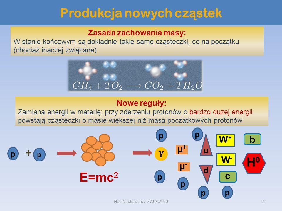 Noc Naukowców 27.09.2013 Produkcja nowych cz ą stek Nowe reguły: Zamiana energii w materię: przy zderzeniu protonów o bardzo dużej energii powstają cz