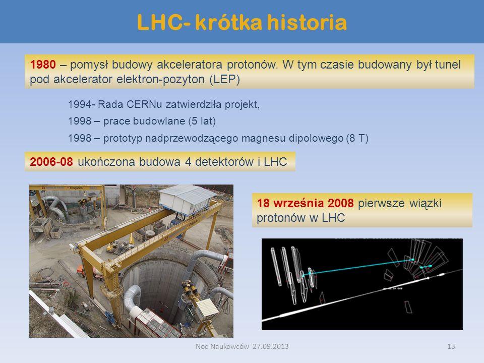Noc Naukowców 27.09.201313 LHC- krótka historia 1980 – pomysł budowy akceleratora protonów. W tym czasie budowany był tunel pod akcelerator elektron-p