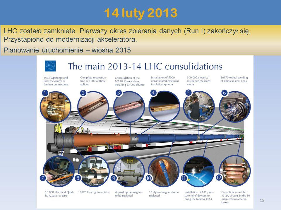 Noc Naukowców 27.09.201315 14 luty 2013 LHC zostało zamkniete. Pierwszy okres zbierania danych (Run I) zakończył się, Przystapiono do modernizacji akc