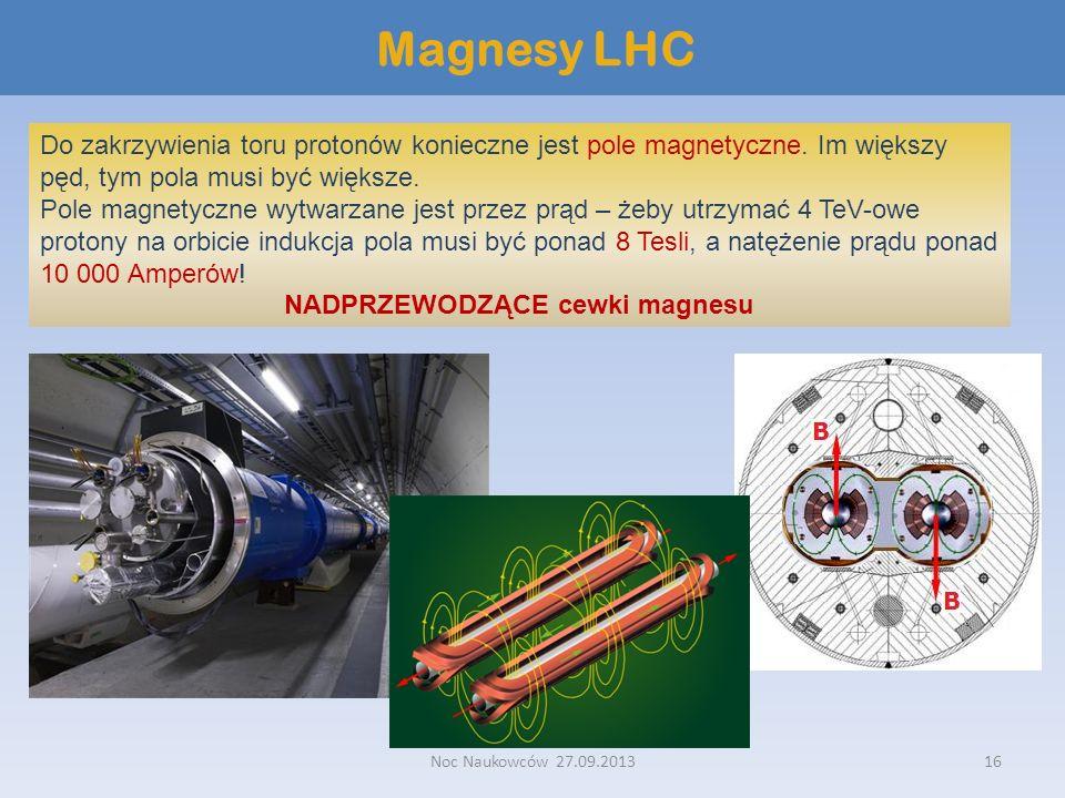 Noc Naukowców 27.09.201316 Magnesy LHC Do zakrzywienia toru protonów konieczne jest pole magnetyczne. Im większy pęd, tym pola musi być większe. Pole