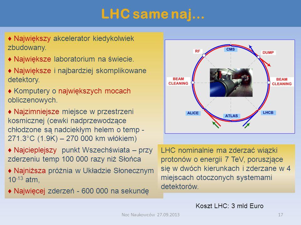 Noc Naukowców 27.09.201317 LHC same naj… Największy akcelerator kiedykolwiek zbudowany. Największe laboratorium na świecie. Największe i najbardziej s