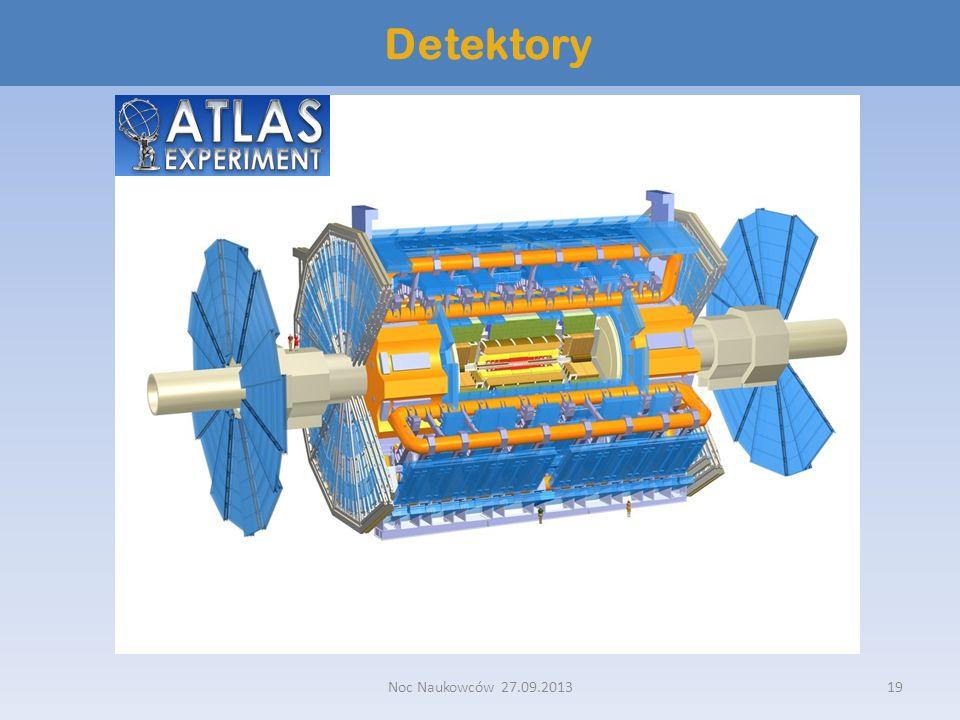 Noc Naukowców 27.09.201319 Detektory