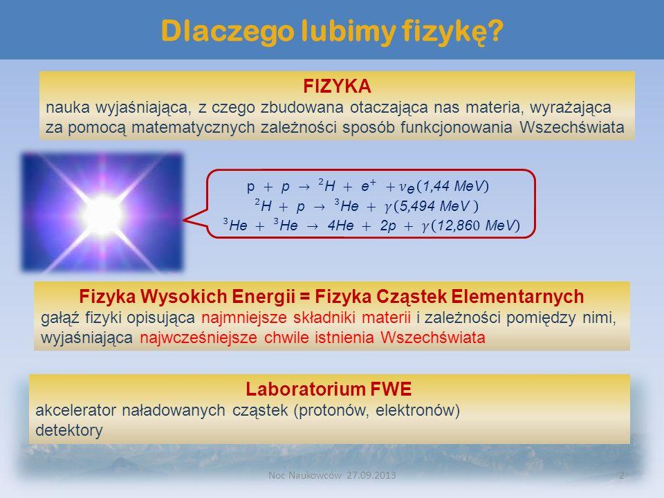 2 Dlaczego lubimy fizyk ę ? FIZYKA nauka wyjaśniająca, z czego zbudowana otaczająca nas materia, wyrażająca za pomocą matematycznych zależności sposób