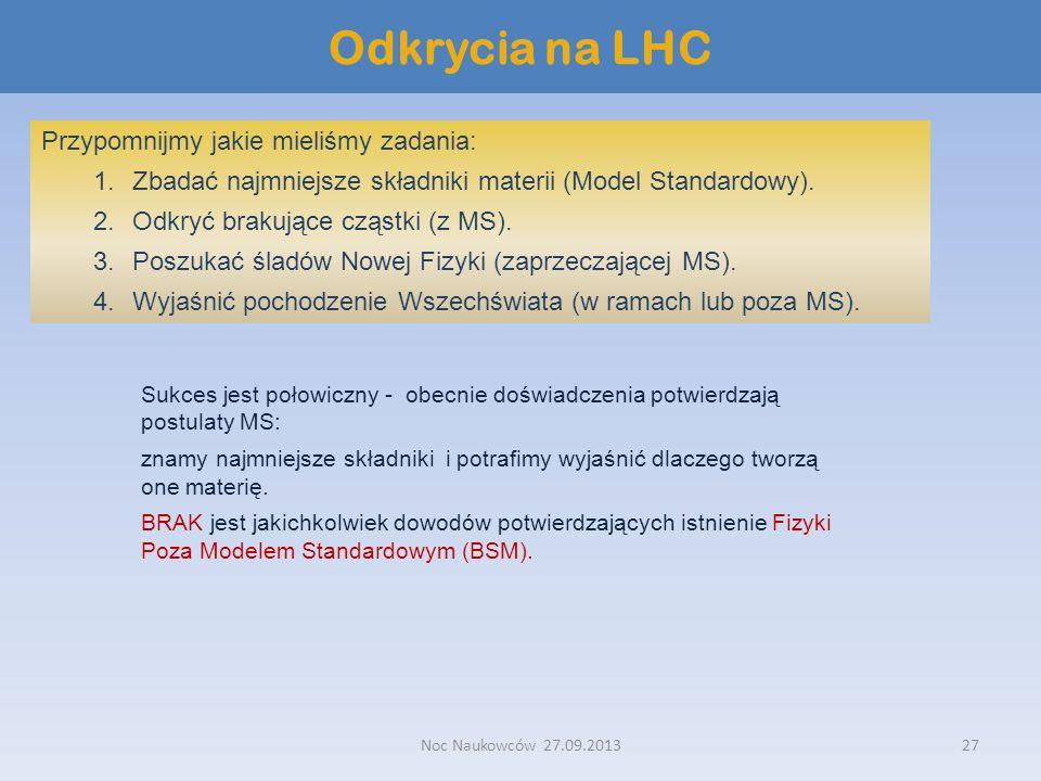 Noc Naukowców 27.09.201327 Odkrycia na LHC Przypomnijmy jakie mieliśmy zadania: 1.Zbadać najmniejsze składniki materii (Model Standardowy). 2.Odkryć b
