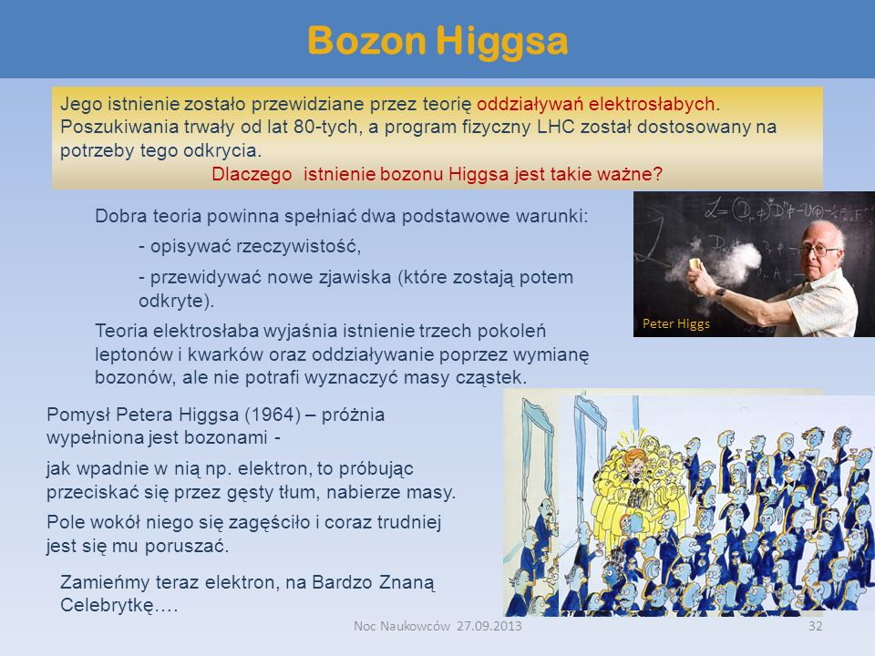 Noc Naukowców 27.09.201332 Bozon Higgsa Jego istnienie zostało przewidziane przez teorię oddziaływań elektrosłabych. Poszukiwania trwały od lat 80-tyc