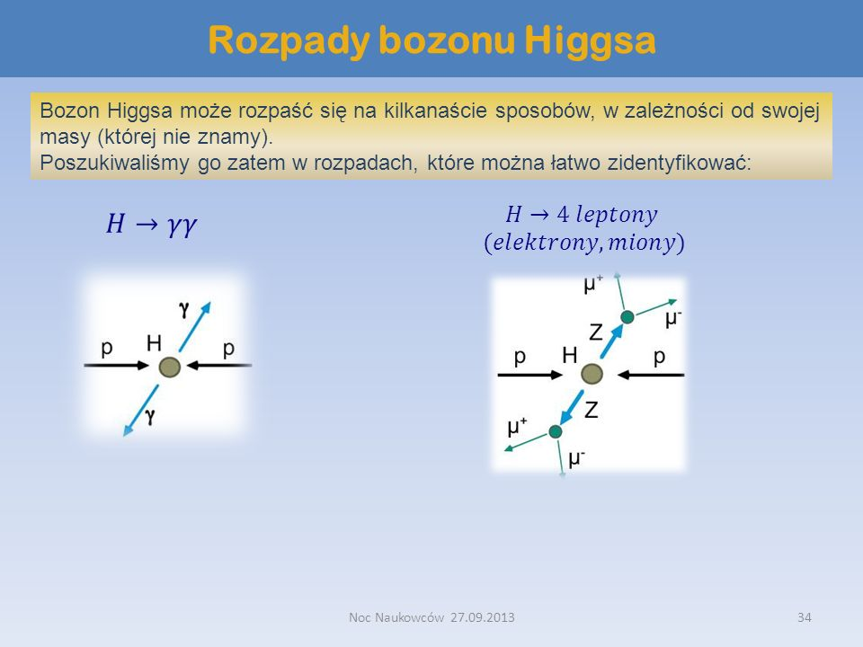 Noc Naukowców 27.09.201334 Rozpady bozonu Higgsa Bozon Higgsa może rozpaść się na kilkanaście sposobów, w zależności od swojej masy (której nie znamy)