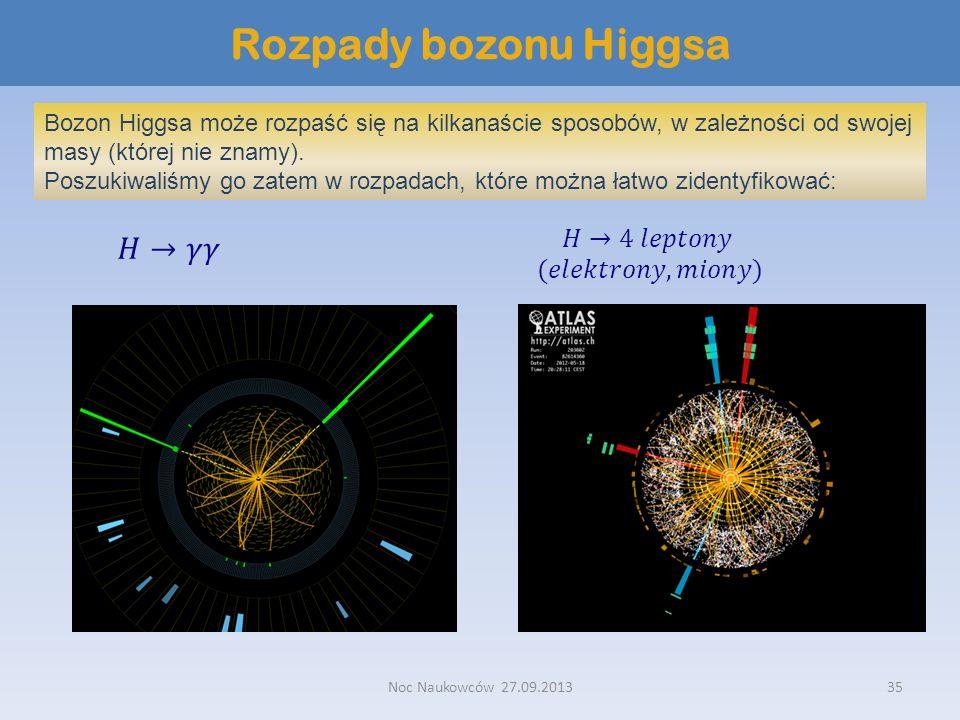 Noc Naukowców 27.09.201335 Rozpady bozonu Higgsa Bozon Higgsa może rozpaść się na kilkanaście sposobów, w zależności od swojej masy (której nie znamy)