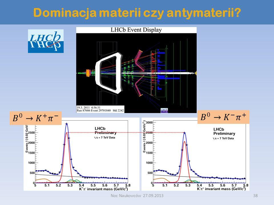 Noc Naukowców 27.09.201338 Dominacja materii czy antymaterii?