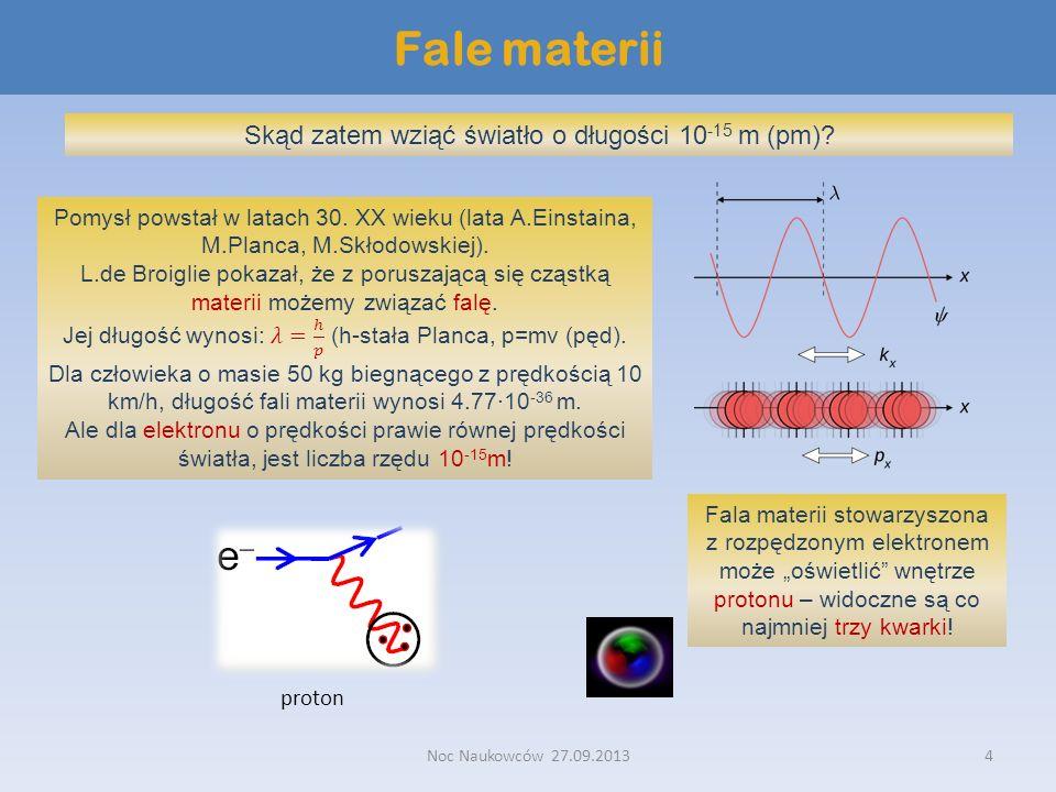 Noc Naukowców 27.09.20134 Fale materii Skąd zatem wziąć światło o długości 10 -15 m (pm)? Fala materii stowarzyszona z rozpędzonym elektronem może ośw