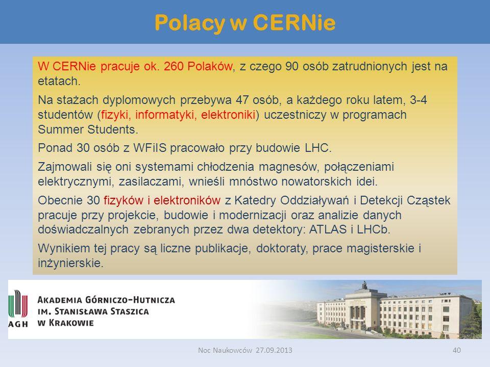 Noc Naukowców 27.09.201340 Polacy w CERNie W CERNie pracuje ok. 260 Polaków, z czego 90 osób zatrudnionych jest na etatach. Na stażach dyplomowych prz