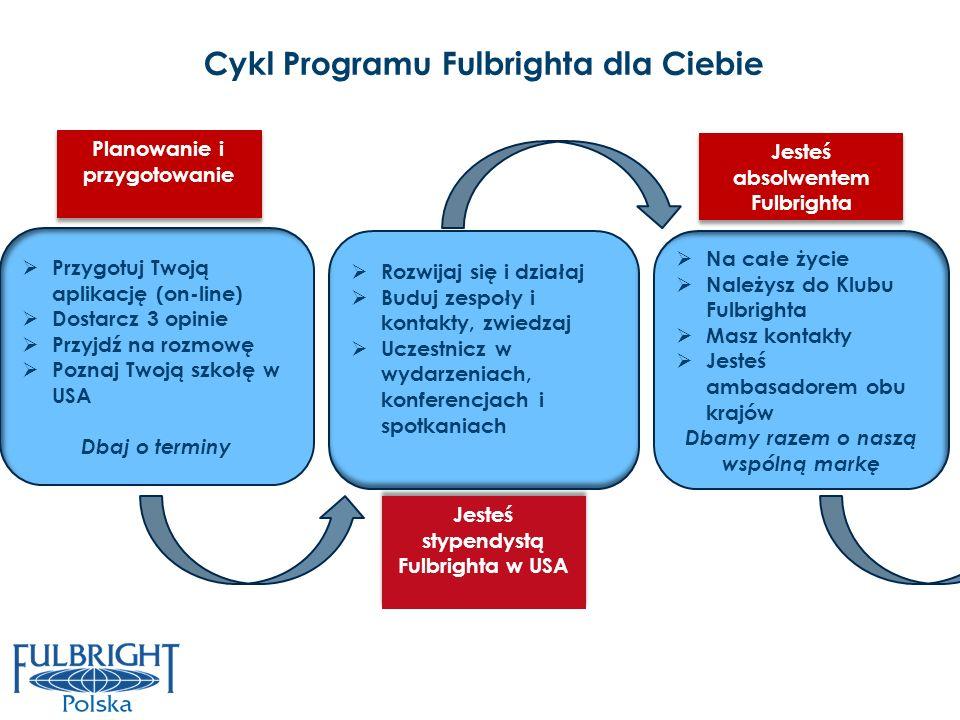 Cykl Programu Fulbrighta dla Ciebie Przygotuj Twoją aplikację (on-line) Dostarcz 3 opinie Przyjdź na rozmowę Poznaj Twoją szkołę w USA Dbaj o terminy
