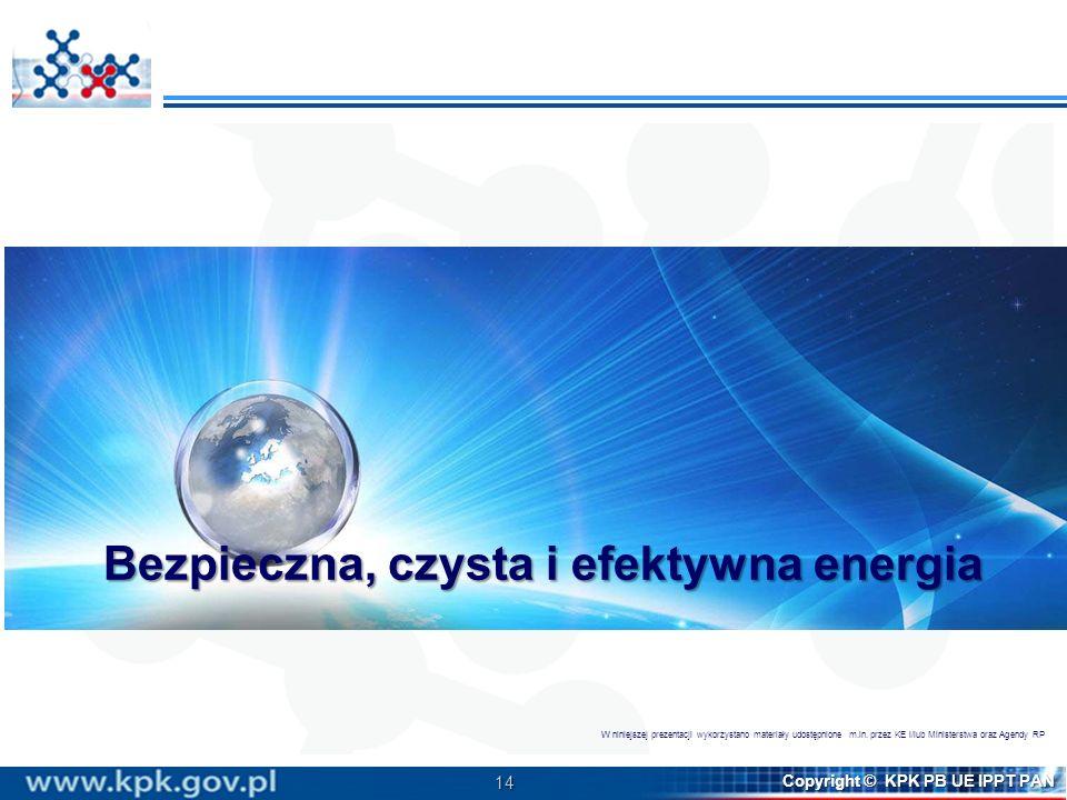 14 Copyright © KPK PB UE IPPT PAN Bezpieczna, czysta i efektywna energia W niniejszej prezentacji wykorzystano materiały udostępnione m.in. przez KE i