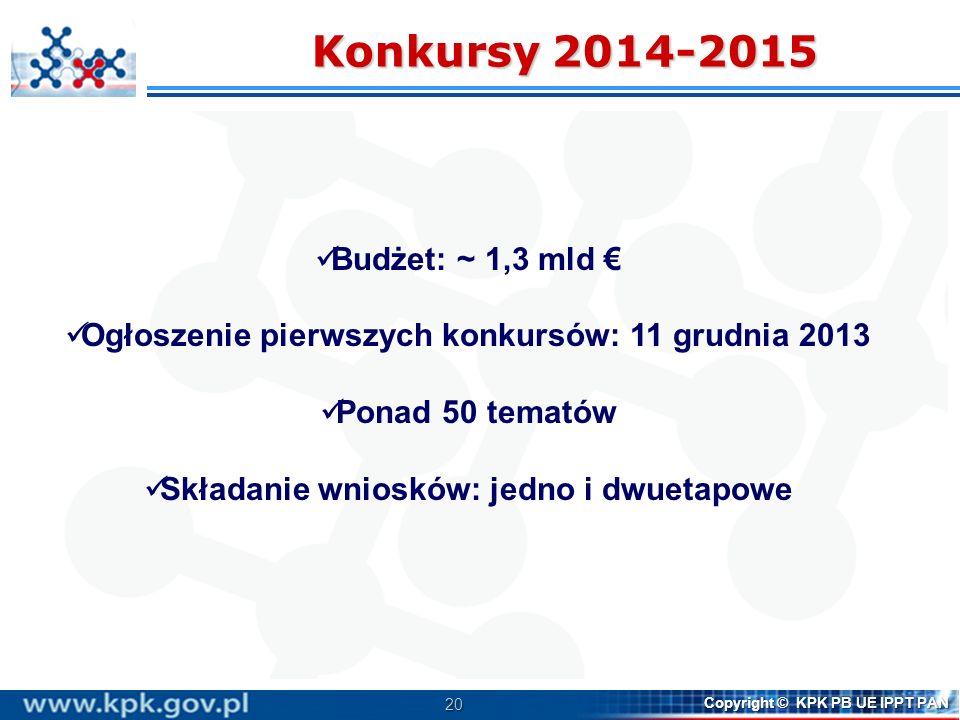 20 Copyright © KPK PB UE IPPT PAN Konkursy 2014-2015 Budżet: ~ 1,3 mld Ogłoszenie pierwszych konkursów: 11 grudnia 2013 Ponad 50 tematów Składanie wni