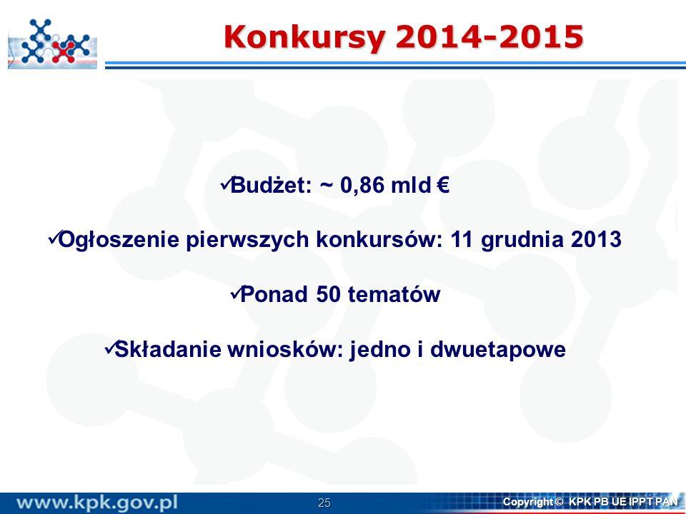 25 Copyright © KPK PB UE IPPT PAN Konkursy 2014-2015 Budżet: ~ 0,86 mld Ogłoszenie pierwszych konkursów: 11 grudnia 2013 Ponad 50 tematów Składanie wn
