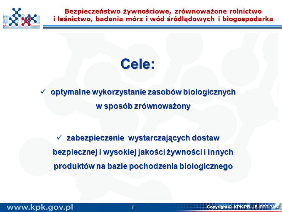 9 Copyright © KPK PB UE IPPT PAN Cele: optymalne wykorzystanie zasobów biologicznych w sposób zrównoważony optymalne wykorzystanie zasobów biologiczny
