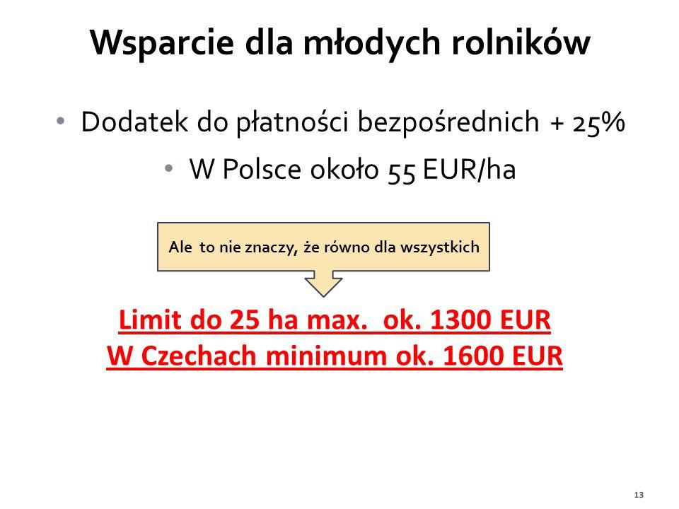 Wsparcie dla młodych rolników Dodatek do płatności bezpośrednich + 25% W Polsce około 55 EUR/ha Limit do 25 ha max. ok. 1300 EUR W Czechach minimum ok