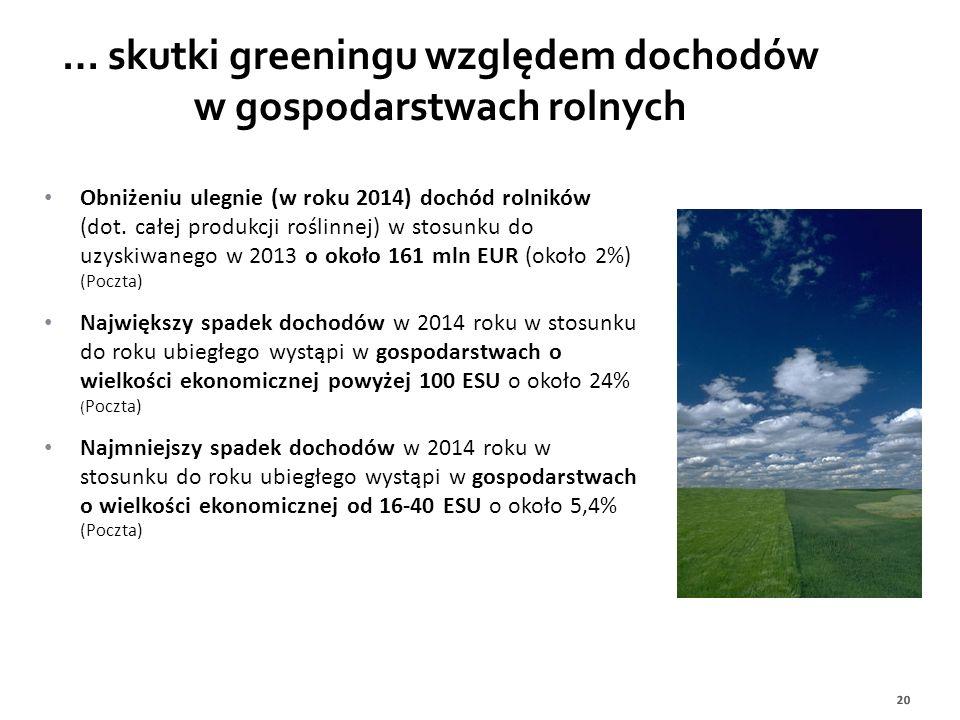Obniżeniu ulegnie (w roku 2014) dochód rolników (dot. całej produkcji roślinnej) w stosunku do uzyskiwanego w 2013 o około 161 mln EUR (około 2%) (Poc