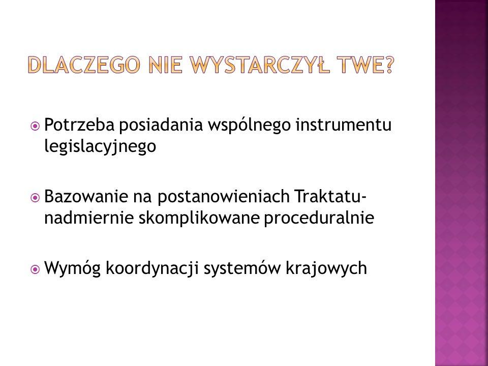 Potrzeba posiadania wspólnego instrumentu legislacyjnego Bazowanie na postanowieniach Traktatu- nadmiernie skomplikowane proceduralnie Wymóg koordynac