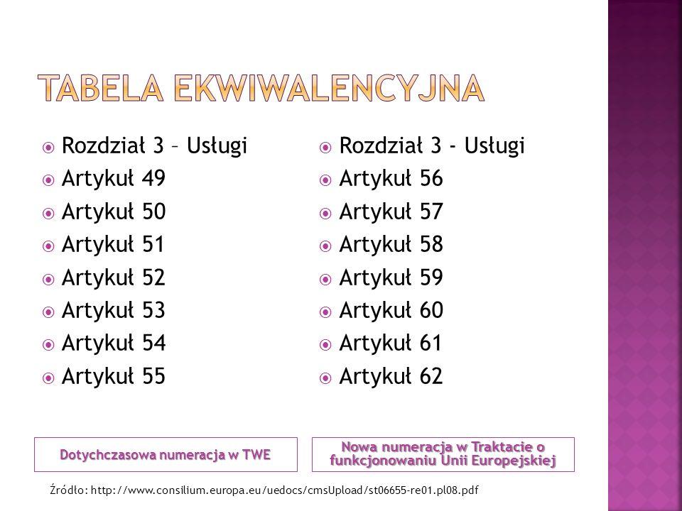 Dotychczasowa numeracja w TWE Nowa numeracja w Traktacie o funkcjonowaniu Unii Europejskiej Rozdział 3 – Usługi Artykuł 49 Artykuł 50 Artykuł 51 Artyk