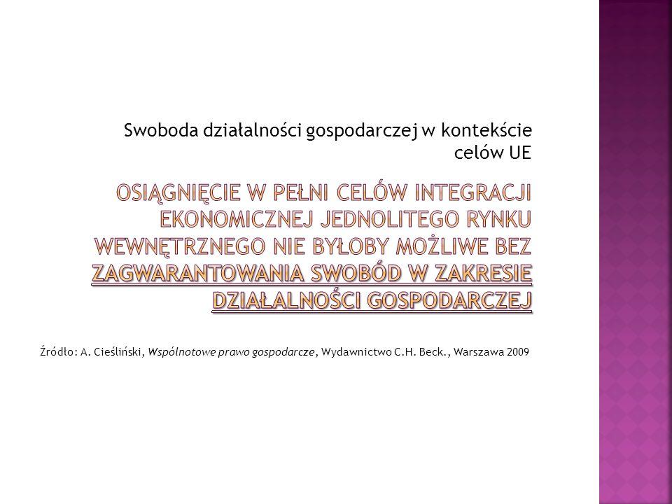 Swoboda działalności gospodarczej w kontekście celów UE Źródło: A. Cieśliński, Wspólnotowe prawo gospodarcze, Wydawnictwo C.H. Beck., Warszawa 2009