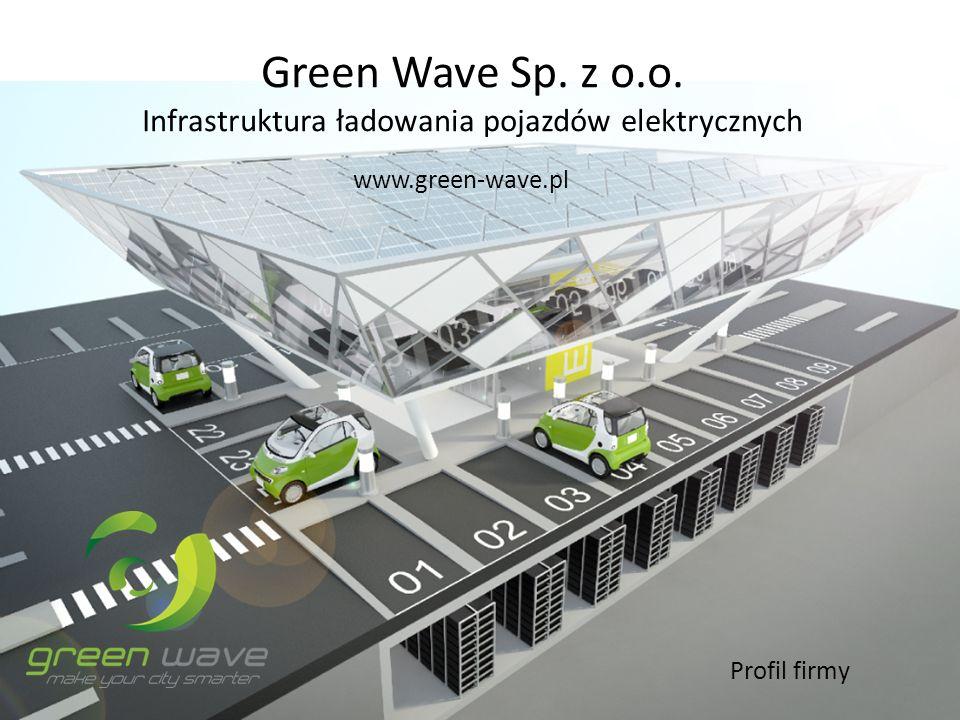 Profil firmy Green Wave Sp.z o.o. Green Wave sp. z o.o.