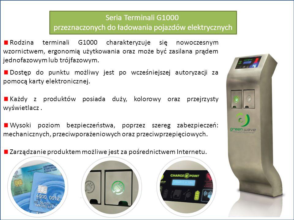 Terminale z rodziny G2000 charakteryzują się wszystkimi właściwościami poprzedniej serii.