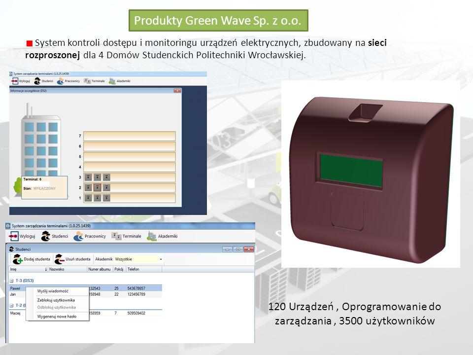 Produkty Green Wave Sp.z o.o.