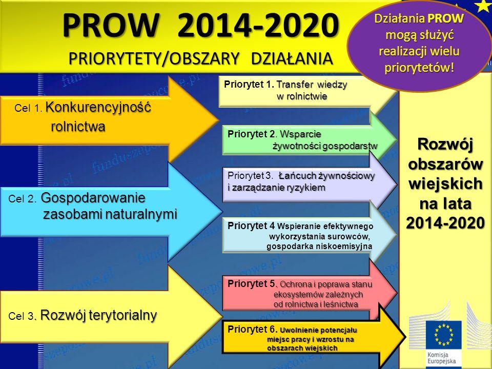 23 PROW 2014-2020 PRIORYTETY/OBSZARY DZIAŁANIA Konkurencyjność Cel 1. Konkurencyjność rolnictwa rolnictwa Gospodarowanie Cel 2. Gospodarowanie zasobam