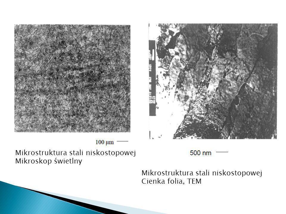 Mikrostruktura stali niskostopowej Mikroskop świetlny Mikrostruktura stali niskostopowej Cienka folia, TEM