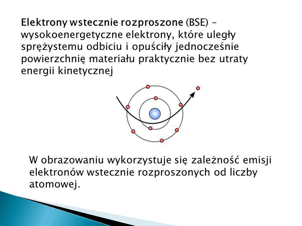 Elektrony wstecznie rozproszone (BSE) – wysokoenergetyczne elektrony, które uległy sprężystemu odbiciu i opuściły jednocześnie powierzchnię materiału praktycznie bez utraty energii kinetycznej W obrazowaniu wykorzystuje się zależność emisji elektronów wstecznie rozproszonych od liczby atomowej.