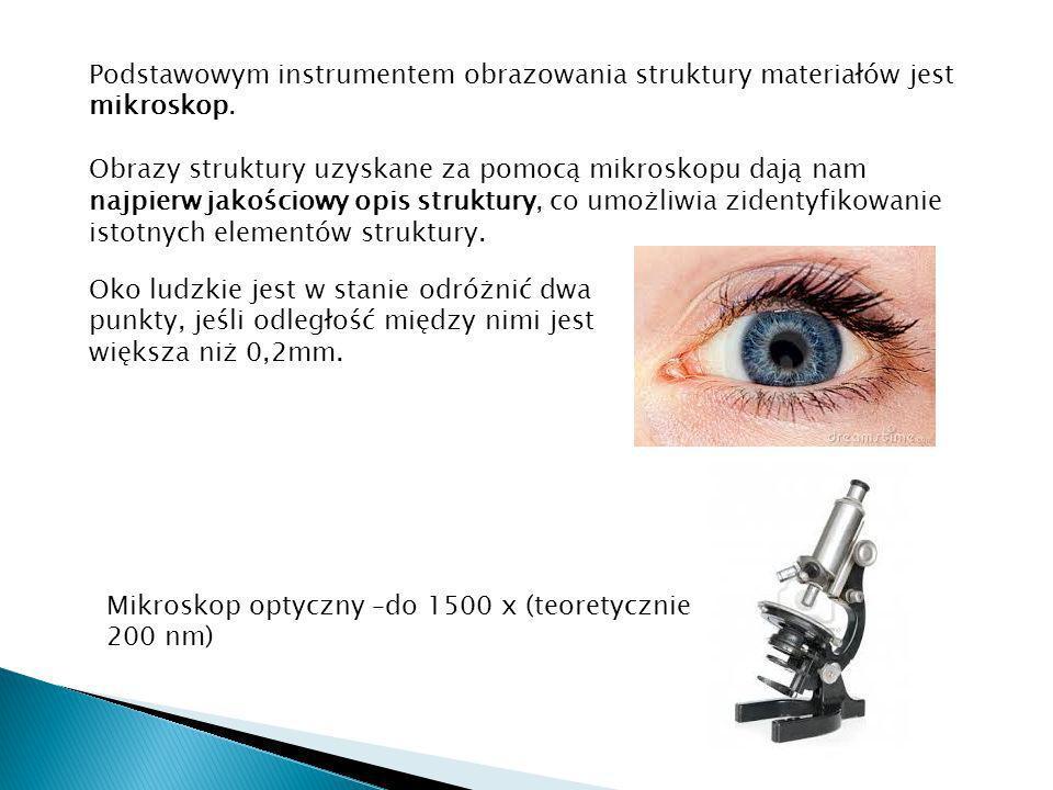 Mikroskop elektronowy – możliwa jest do uzyskania zdolność rozdzielcza rzędu 0,08nm Mikroskop sił atomowych – możliwa do uzyskania jest rozdzielczość rzędu 0,01 nm.
