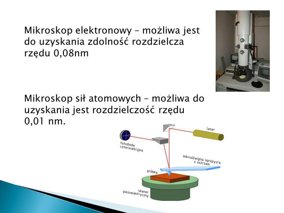 W mikroskopii elektronowej do tworzenia obrazów struktury materiałów wykorzystuje się efekty oddziaływania wiązki elektronów z materiałem próbki.