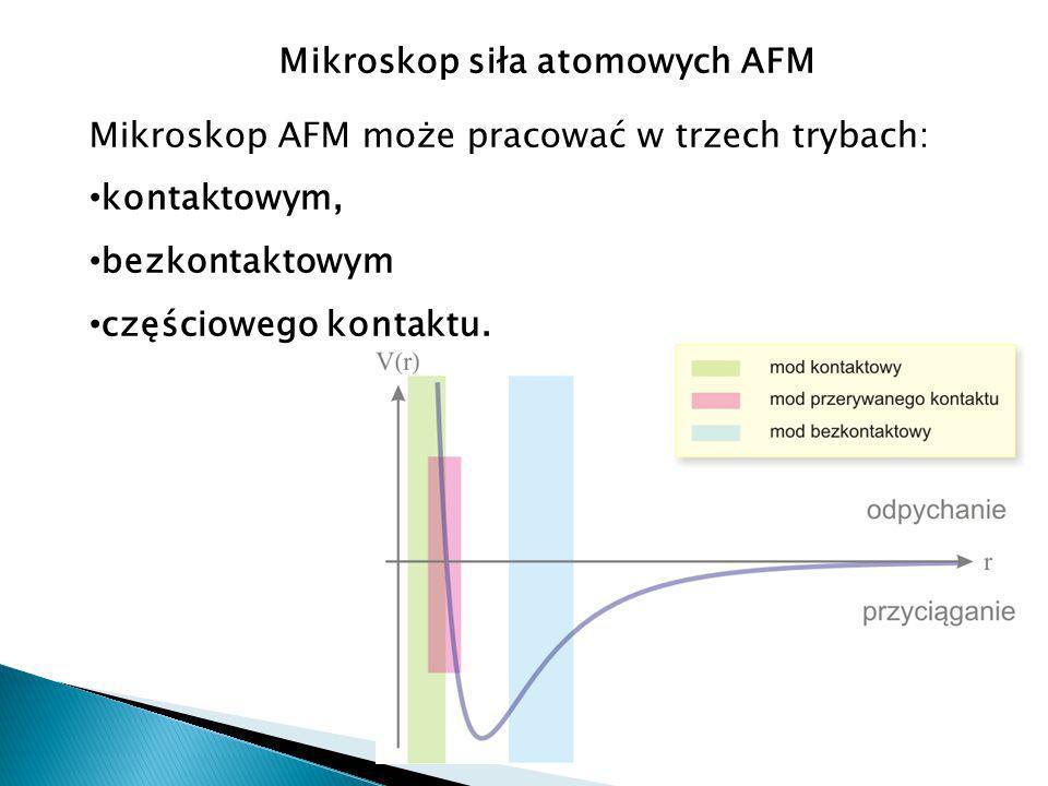Mikroskop AFM może pracować w trzech trybach: kontaktowym, bezkontaktowym częściowego kontaktu.