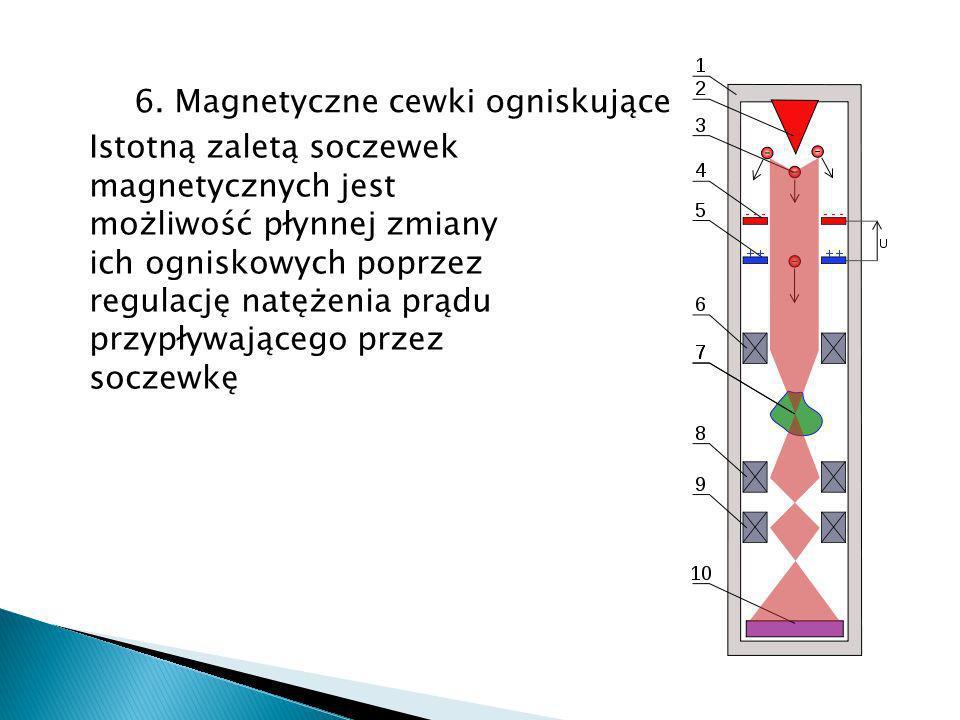 6. Magnetyczne cewki ogniskujące Istotną zaletą soczewek magnetycznych jest możliwość płynnej zmiany ich ogniskowych poprzez regulację natężenia prądu