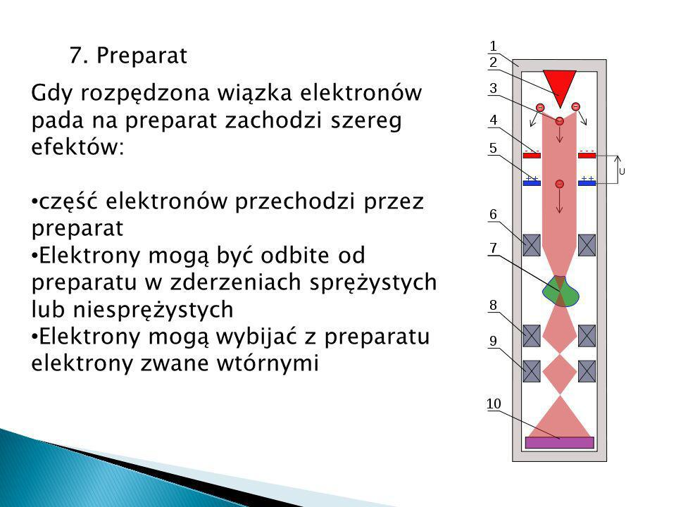 Konstrukcje mikroskopu i metody działania: metoda stałej wysokości - aparatura rejestruje wyłącznie zmiany prądu tunelowego.