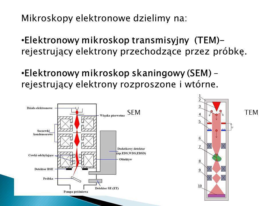 Mikroskopy elektronowe dzielimy na: Elektronowy mikroskop transmisyjny (TEM)- rejestrujący elektrony przechodzące przez próbkę.