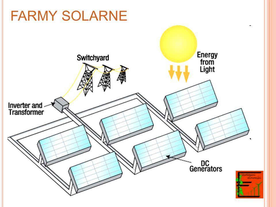 FARMY SOLARNE