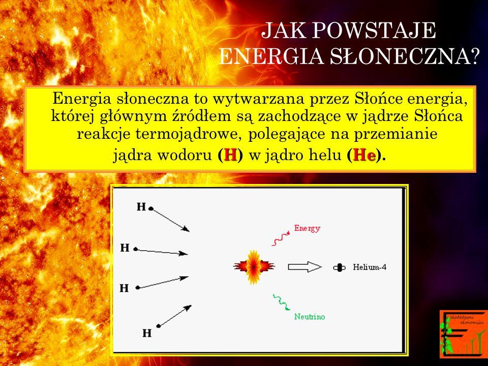 JAK POWSTAJE ENERGIA SŁONECZNA.