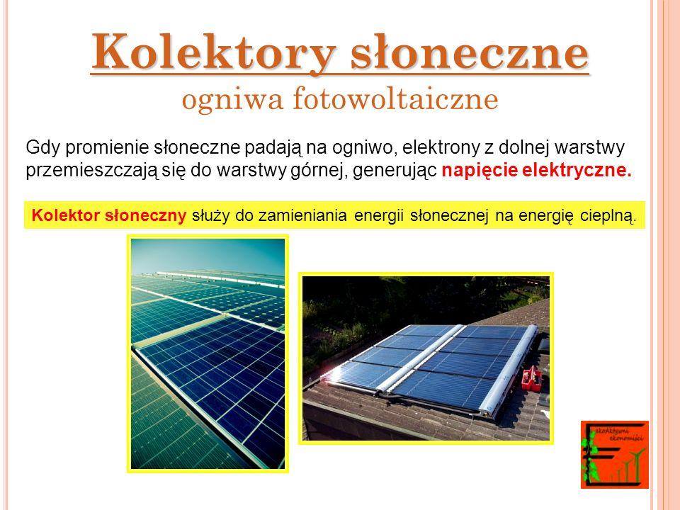 Kolektory słoneczne Kolektory słoneczne ogniwa fotowoltaiczne Gdy promienie słoneczne padają na ogniwo, elektrony z dolnej warstwy przemieszczają się do warstwy górnej, generując napięcie elektryczne.