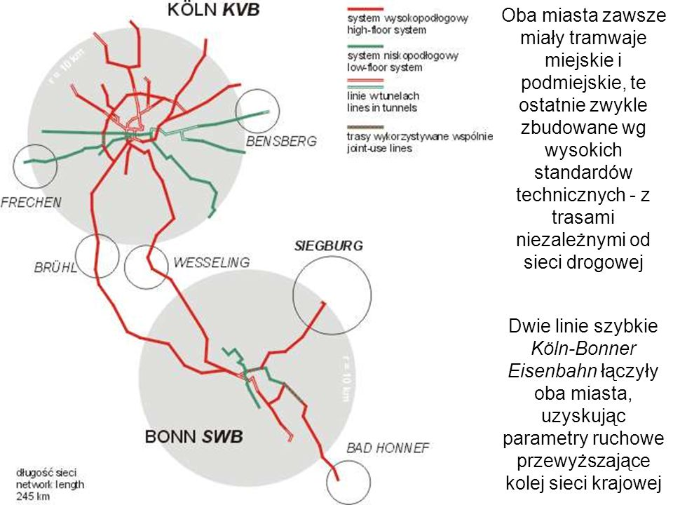 Linie kolejek podmiejskich były w dużej mierze niezależne od torowisk obu tramwajów miejskich Ostatecznie, po kilku kasacjach z lat 60- tych, wszystkie linie zostały połączone w eksploatowany przez dwie różne kompanie wspólny system, jeden z największych na świecie