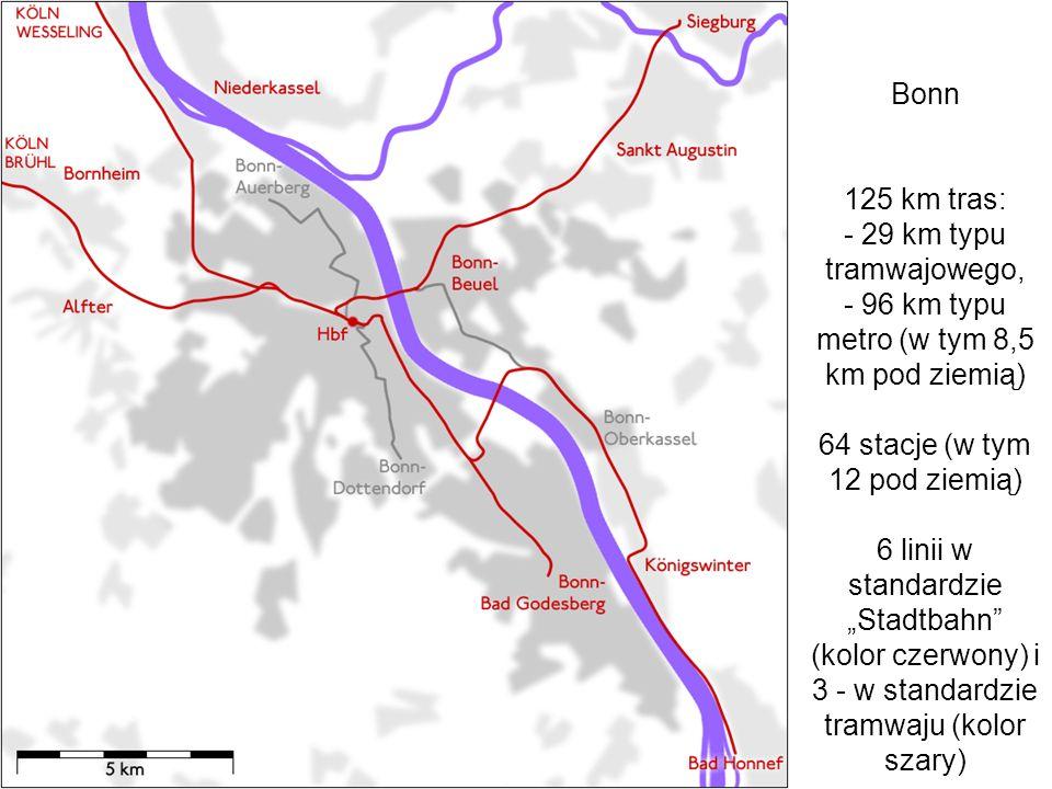 Bonn 125 km tras: - 29 km typu tramwajowego, - 96 km typu metro (w tym 8,5 km pod ziemią) 64 stacje (w tym 12 pod ziemią) 6 linii w standardzie Stadtb