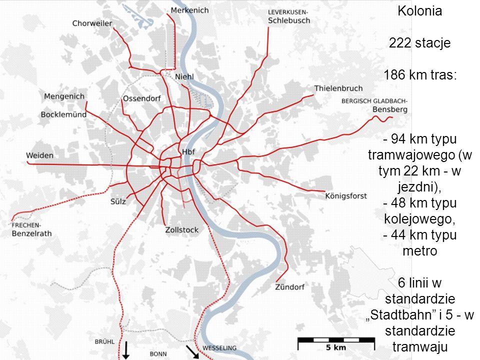 Kolonia 222 stacje 186 km tras: - 94 km typu tramwajowego (w tym 22 km - w jezdni), - 48 km typu kolejowego, - 44 km typu metro 6 linii w standardzie
