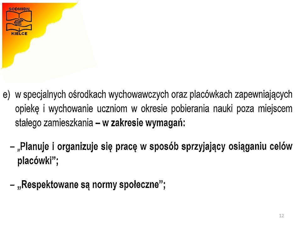Materiały opracowała - Monika Zawadzka-Chłopek 12