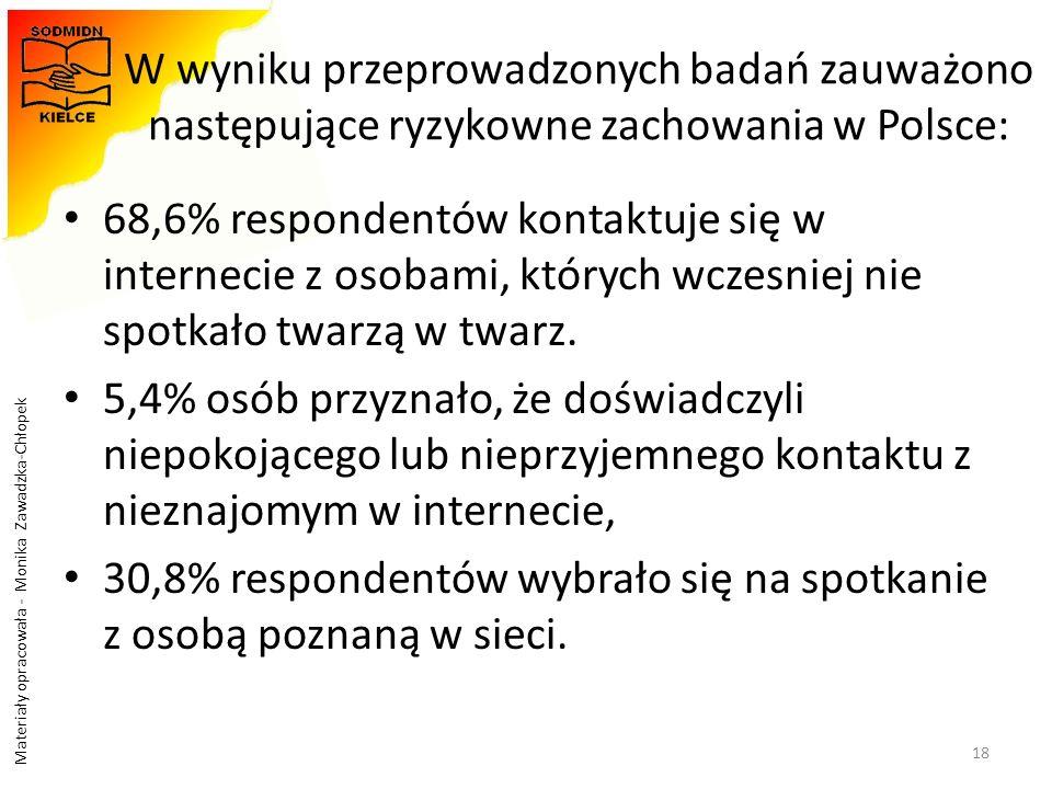 Materiały opracowała - Monika Zawadzka-Chłopek W wyniku przeprowadzonych badań zauważono następujące ryzykowne zachowania w Polsce: 68,6% respondentów